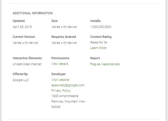 permission details